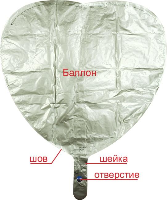Конструкция фольгированного шара