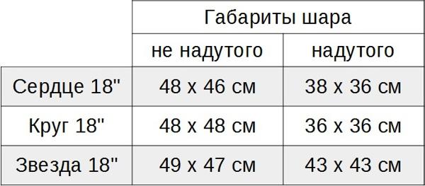 Размеры шаров Flexmetal