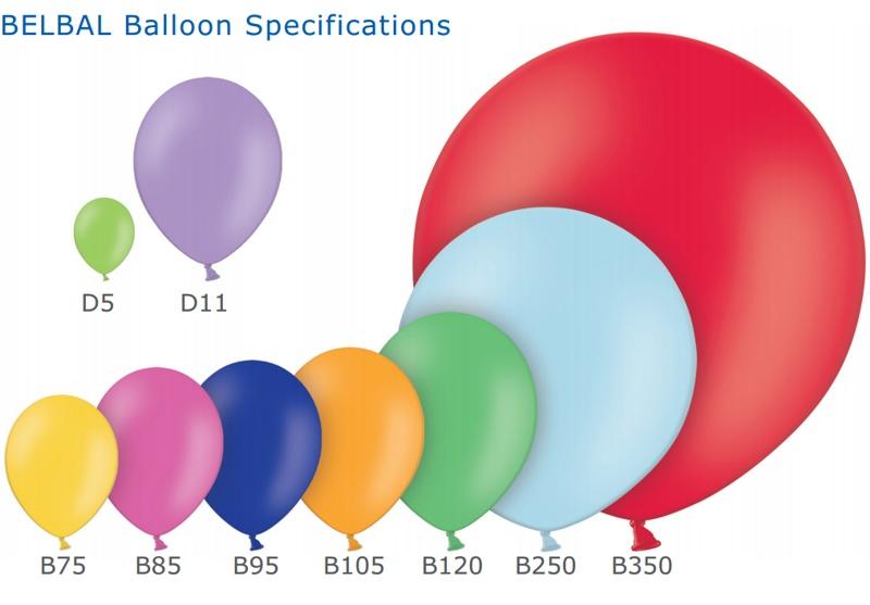 Обозначения размеров шаров BELBAL (Бельгия)