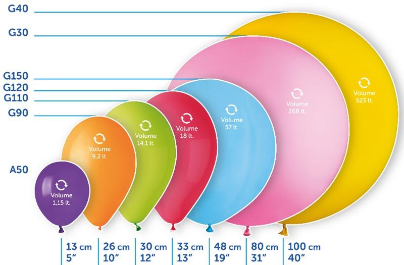 Обозначения размеров шаров GEMAR (Италия)