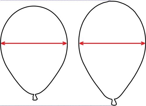 Латексные шары разных производителей с одинаковым размером (диаметром)