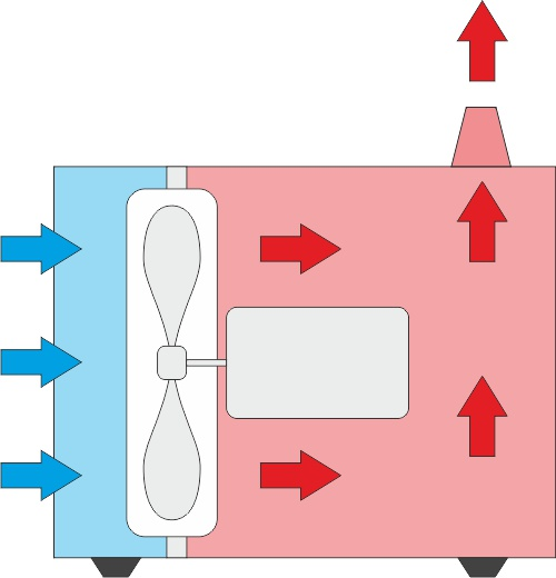 Устройство компрессора для надувания шаров
