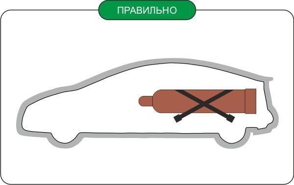 Перевозка гелиевых баллонов в автомобиле