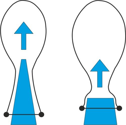 Надувание шара напрямую в баллон и надувание шара через шейку