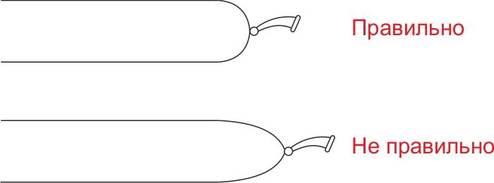 Форма надутой части ШДМ